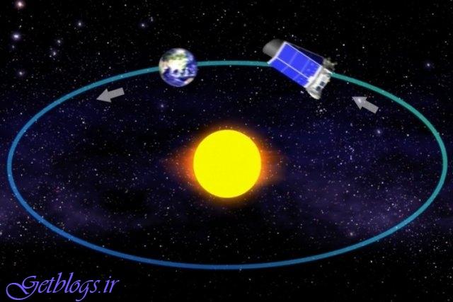 تازه در کمترین وقت ، سیاره فراخورشیدی&quot، کشف 80 &quot